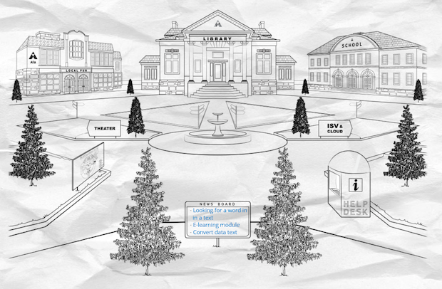 Photo of Die neue virtuelle Wissensplattform von Aia Software