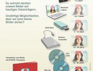 Der digitale Blackout? So schnell sterben unsere Bilder auf heutigen Datenträgern