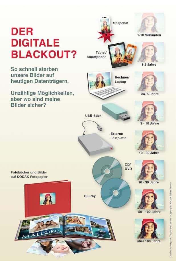 Photo of Der digitale Blackout? So schnell sterben unsere Bilder auf heutigen Datenträgern