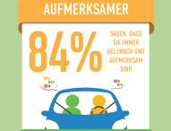 BlaBlaCar-Fahrer sind sicherer unterwegs als der Durchschnitt