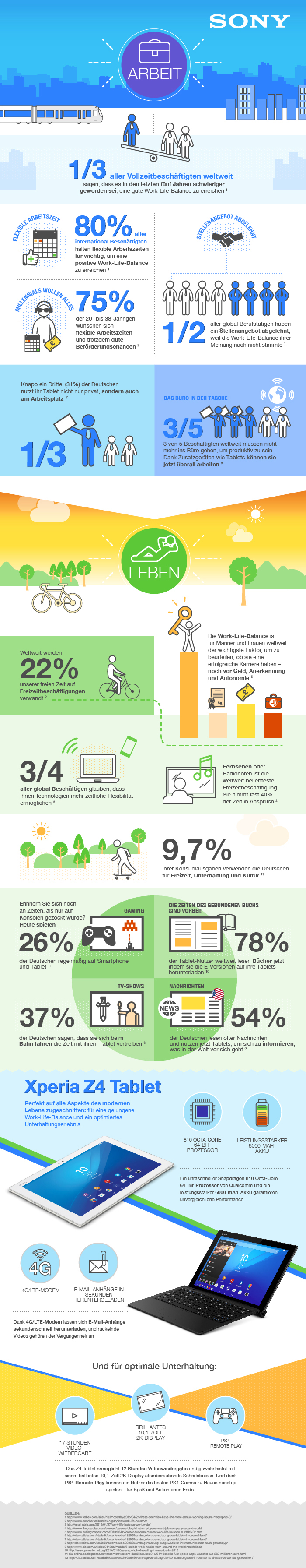 Photo of Freizeit und Arbeit in der digitalen Gesellschaft