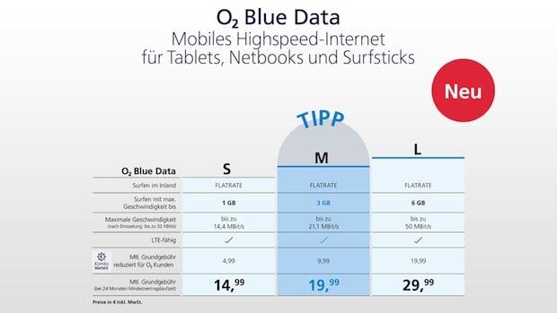 Photo of Das neue O2 Blue Data Portfolio: Für einfaches, schnelles und flexibles Tablet-Surfen