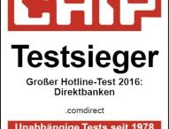 CHIP Hotline-Test: Comdirect Bank klarer Spitzenreiter