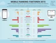 Mobile Ranking-Faktoren 2015: Welche Einflussgrößen für die mobile Suche wirklich wichtig sind