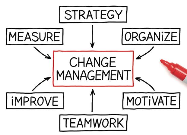 Photo of Transformationsdruck für Unternehmen: 4 Tipps zum erfolgreichen Veränderungsmanagement
