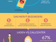 Deutschland, Deine Call Center: Es geht nicht mit, aber auch nicht ohne