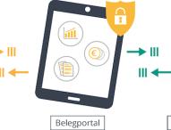 CeBIT 2016: Neues Belegportal für die digitale Zusammenarbeit von Steuerberater und Unternehmer