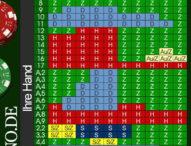 Casino.de führt einen innovativen Blackjack Strategiediagramm-Rechner ein.