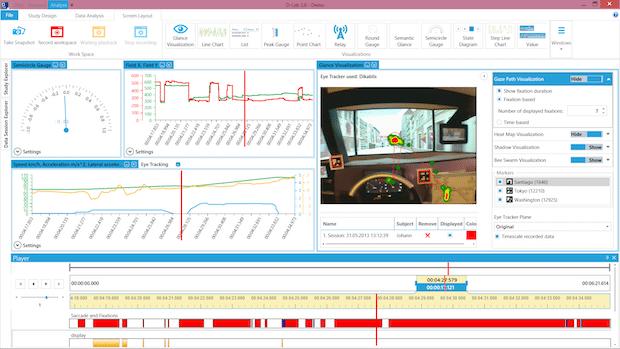 Photo of Vielseitige Verhaltensforschung: Ergoneers D-Lab Software-Version 3.5 bietet jede Menge neue Features