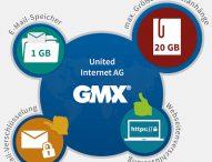 E-Mail Anbieter GMX und Web.de im Test: Verschlüsselung ist etwas Exklusives