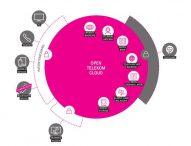 Telekom fördert Start-up TeleClinic