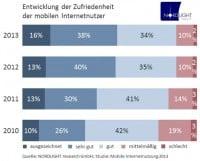 "Quellenangabe: ""obs/Nordlight Research GmbH"""