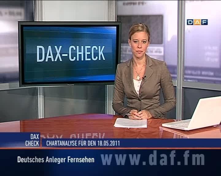 Photo of Aktuelle Finanznachrichten